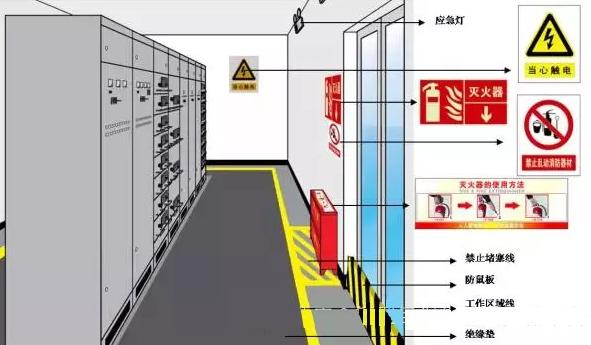 配电室的安全管理