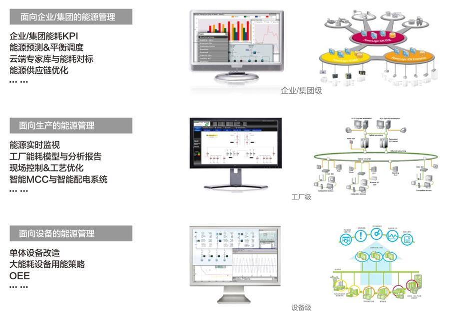 能源管理系统2.jpg